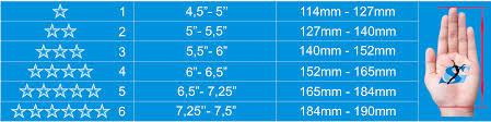 Size Chart Gymnastics Grips