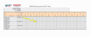 Create Your Own Gantt Chart Or Excel Growth Chart Template
