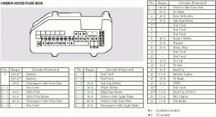 gregorywein co 2007 dodge caliber fuse box issues dodge caliber fuse box diagram avenger wiring more ireleast inside 2007 dodge caliber fuse box diagram