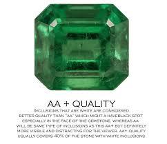Emerald Quality Chart Aa Wholesale Gemstones Jewelry