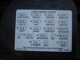 1997 camaro fuse box cover 1997 wiring diagrams online