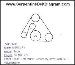 2003 ford taurus spark plug wiring diagram 2003 2003 mercury sable spark plug wiring diagram 2003 on 2003 ford taurus spark plug