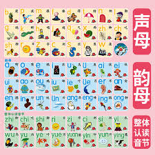 This list includes phonetic symbols for the transcription of english sounds, plus others that are used in this class for transliterating or transcribing various languages, with the articulatory description of the sounds and some extra comments where appropriate. Sound Mother Has A Sound Wall Chart Early To Teach Children To Learn Artifact Spelling Training Chinese Phonetic Alphabet Wall Sticker