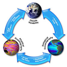 essay on global warming cause and effect essay on global warmingglobal warming essay eritv by the original uploader was adagio