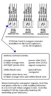 bosch universal o2 sensor wiring diagram wiring diagram denso oxygen sensor wire colors jodebal universal