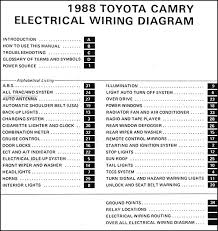 1988 wiring diagram schematics and wiring diagrams 1988 ford f250 pickup wher i need a diagram of the wires