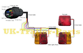 a light socket wiring diagram 7 pin n type trailer plug wiring diagram uk trailer parts 7 pin n type wiring