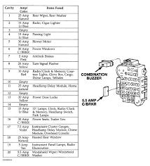 1995 jeep cherokee sport fuse box diagram 2000 jeep grand cherokee 95 jeep grand cherokee interior fuse box diagram at 95 Jeep Grand Cherokee Fuse Box Diagram