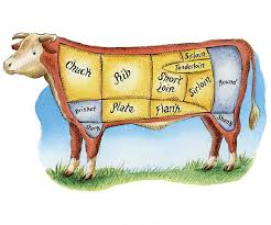 Cuts Of Meat The Anatomy Of A Steer Article Finecooking