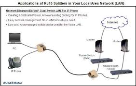 splitter cat 5 wiring diagram just another wiring diagram blog • wire cat 5 splitter easy wiring diagrams rh 2 superpole exhausts de cat 5 wiring diagram