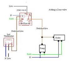 similiar 4 wire zone valve wiring diagram keywords 4 wire zone valve wiring diagram