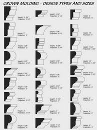 crown molding shape size design types
