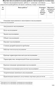 Индивидуальный план график научно исследовательской работы  Описание выполненного пилотажного исследования Тема исследования Актуальность исследования Цель исследования Задачи исследования