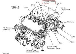 2000 chrysler sebring throttle position sensor 2000 chrysler hello your throttle position sensor is located on the throttle body see figure below removal installation instructions are listed below for your review