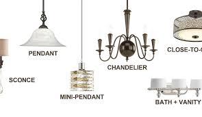type of lighting fixtures. Lighting Fixture Types Type Of Fixtures