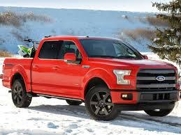 10 Cheapest Pickup Trucks | Autobytel.com