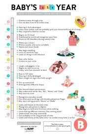 Amazing Baby Milestones Chart Template Gift - Resume Ideas - Bayaar.info