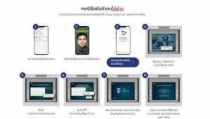 สอน 4 วิธี 'ยืนยันตัวตนคนละครึ่งเฟส 3' เงินเข้าวันแรก ยืนยันตัวตนได้ถึงวันไหน  | Thaiger ข่าวไทย