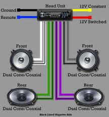 basic car audio head unit wiring caraudioremoval com a simple diagram example of a standard in car audio system clearly showing the necessary feeds their general colour on the iso wiring block