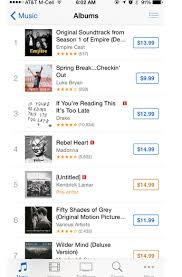 Rita Ora The Cast Of Empire Top Itunes Chart With