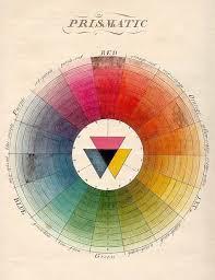Stunning Color Charts Design Sponge On We Heart It