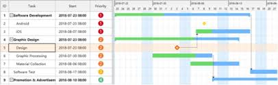 Milestone Chart Vs Gantt Chart What Is A Milestone In A Gantt Chart Everything You Need