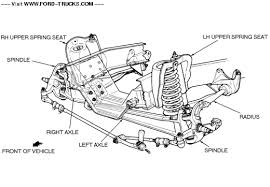 1999 ford f150 parts diagram 1999 image wiring diagram 1992 ford f150 sloppy front end ford truck enthusiasts forums on 1999 ford f150 parts diagram
