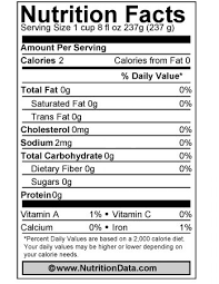 chamomile tea nutrition facts