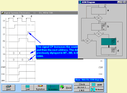 Methodologies And Tools For Learning Digital Electronics
