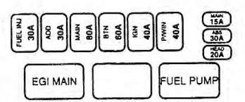 kia sportage 2001 fuse box diagram auto genius kia sportage 2001 fuse box diagram