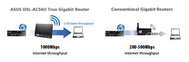 dsl ac56u networking asus global asus router ac5300 at Asus Network Diagram