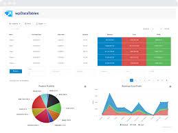 Wordpress Charts And Graphs Lite 14 Data Visualization Charts Wordpress Plugins 2019 Colorlib