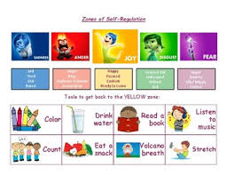 Zones Of Regulation Chart Zones Of Self Regulation Chart Inside Out Edition