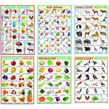 Nursery Educational Chart