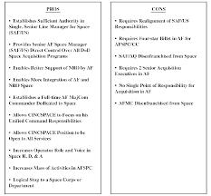 con immigration essay research paper writing service con immigration essay
