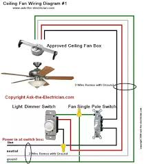 """my house wiring is red black and white green ground the fans this """"presents"""" the 4 wire colors you noted at the ceiling fan s electrical box"""
