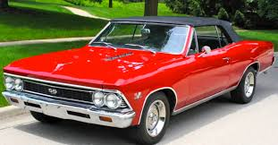 Video: Test Drive A Rare '66 Chevelle 396 SS Convertible - Chevy ...
