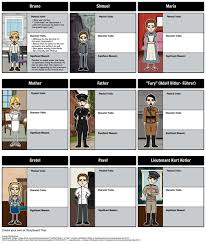 the boy in the striped pajamas plot diagram storyboard boy in the striped pajamas characters