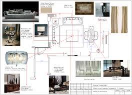 Дизайн интерьера Полное описание Так