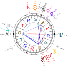 Astrology And Natal Chart Of Diane Lane Born On 1965 01 22