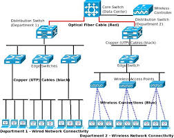 network wiring diagram network wiring diagrams online network wiring diagram
