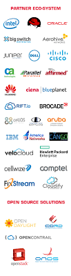 Tech Mahindra Organizational Chart Unlock Experiences With Tech Mahindras Networks Of The Future