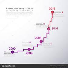 Startup Timeline Template Infographic Startup Milestones Timeline Vector Template