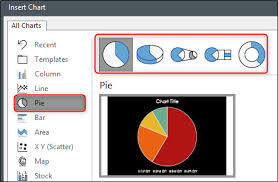 How To Add Animation To Chart In Powerpoint How To Create Animated Pie Charts In Powerpoint