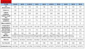 Nitrogen Cylinder Size Chart Nitrogen Cylinder Size Chart