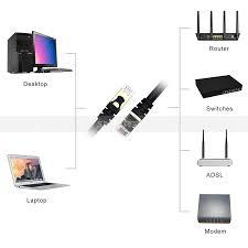 ethernet cable cat7 flat 15ft black shielded stp network cable ethernet cable cat7 flat 15ft black shielded stp network cable internet cable snagless rj45