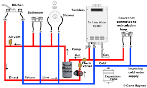 Heat Pump Gas Water Heater How To Set Up Tankless Recirculation System