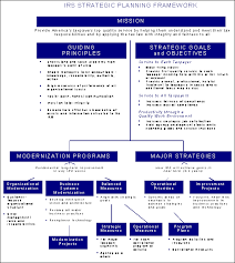 Annual Audit Plan Fy2004