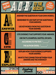 Citing Evidence Anchor Chart Ace Anchor Poster Answer With Evidence