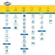 Clorox Care Symbol Chart Wonder What All Those Crazy Symbols Mean For Laundry Care